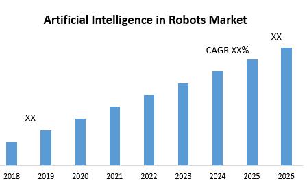 Artificial Intelligence in Robots Market