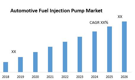 Automotive-Fuel-Injection-Pump-Market-1