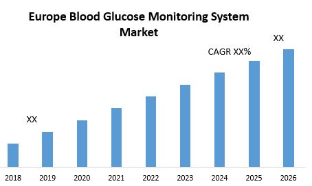 Europe Blood Glucose Monitoring System Market