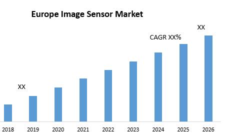 Europe Image Sensor Market