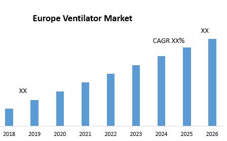 Europe Ventilator Market