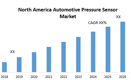 North America Automotive Pressure Sensor Market