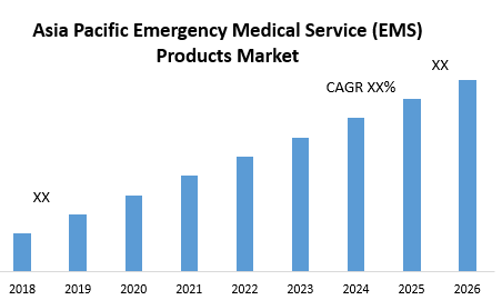 Asia Pacific Emergency Medical Service (EMS) Products Market