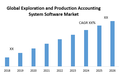 Global Exploration and Production Accounting System Software Market