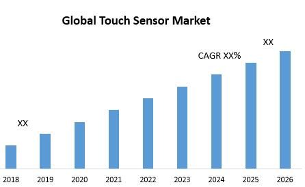 Global Touch Sensor Market