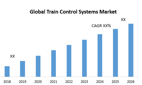 Global Train Control Systems Market
