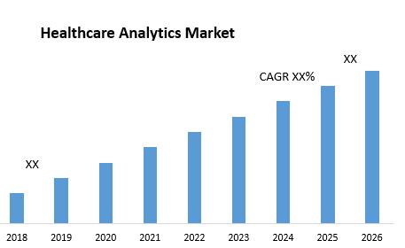 Healthcare Analytics Market1