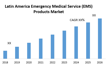 Latin America Emergency Medical Service (EMS) Products Market
