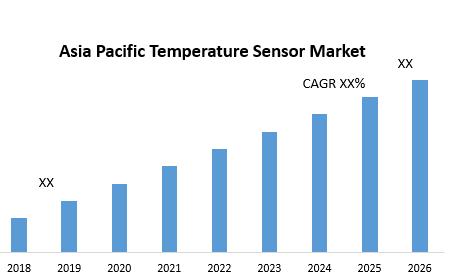 Asia Pacific Temperature Sensor Market
