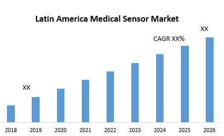 Latin America Medical Sensor Market