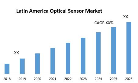 Latin America Optical Sensor Market1