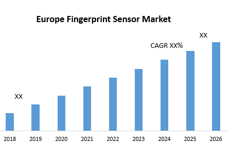 Europe Fingerprint Sensor Market
