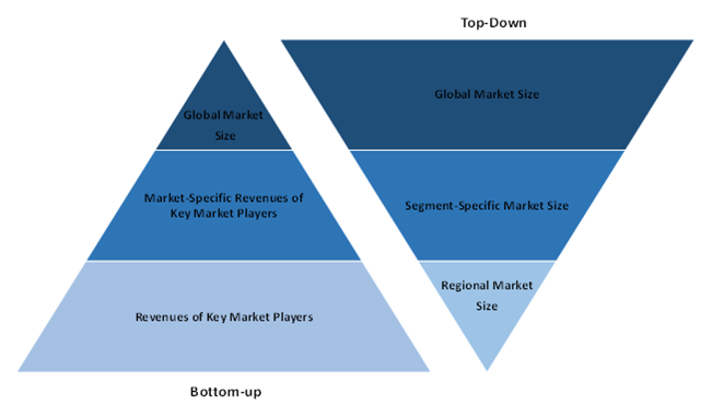 Global Clickstream Analytics Market2