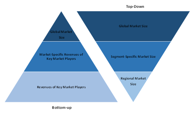 Global Geospatial Analytics Market