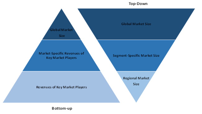 Global Healthcare Cloud Computing Market