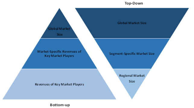 Global Free Space Optics (FSO) Market