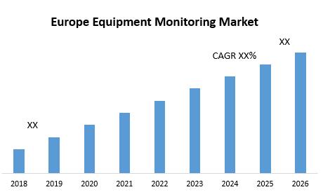 Europe Equipment Monitoring Market