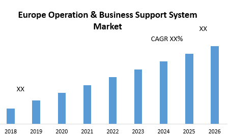 Europe Operation & Business Support System Market