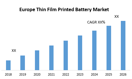 Europe Thin Film Printed Battery Market