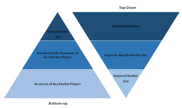 Global Blockchain Government Market2