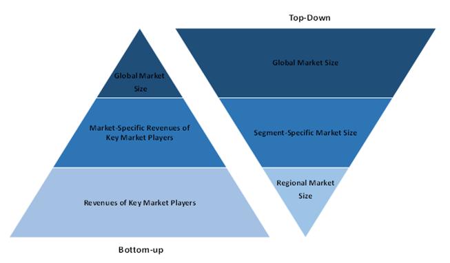 Global Hyperscale Data Center Market2