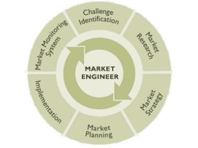 Global Torque Converter Market2