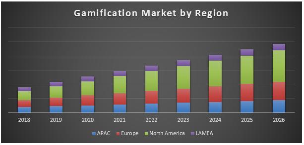 Igrifikacija - gamification - je trend, ki močno raste