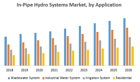 In-Pipe-Hydro-Systems-Market-1