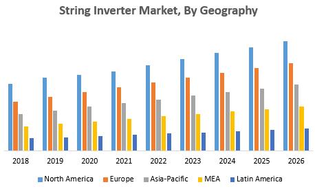 String-Inverter-Market-1
