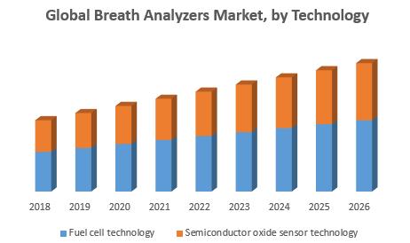 Global-Breath-Analyzers-Market-1