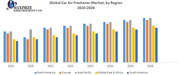Global-Car-Air-Freshener-Market-1