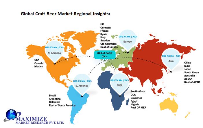 Global Craft Beer Market