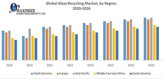 Global-Glass-Recycling-Market-by-Region.jpg