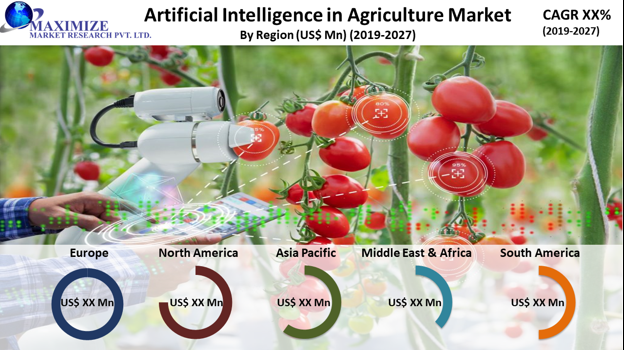 Global Artificial Intelligence in Agriculture Market