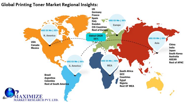 Global Printing Toner Market