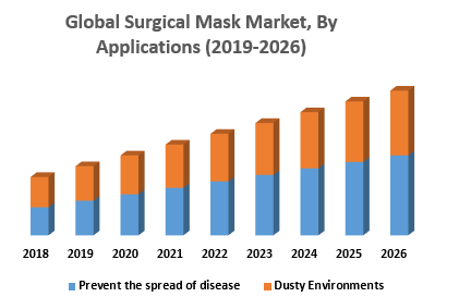 us surgical mask