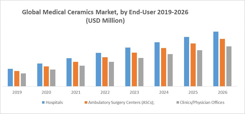 Global Bone Cement & Glue Market