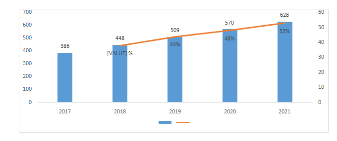 Global Modular UPS Market1