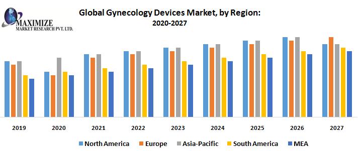Global Glycerin Market By Region 1