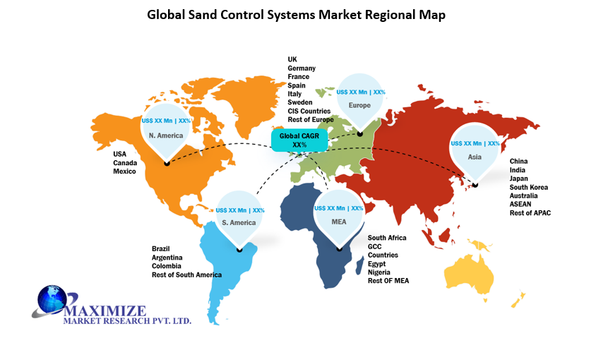Global Sand Control Systems Market 1