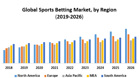 Sports betting market analysis masterchef uk 2021 betting odds