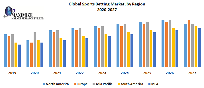 Sports betting analysis bet on arme