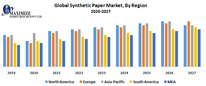 Global Synthetic Paper Market 1