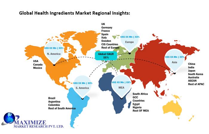 Global Health Ingredients Market by Regional