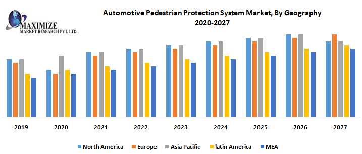 Automotive-Pedestrian-Protection-System-Market-By-Geography