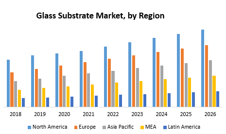 Glass Substrate Market 1