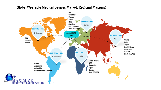 Global Wearable Medical Devices Market 2