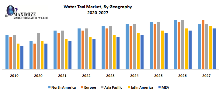 Water-Taxi-Market-By-Geography