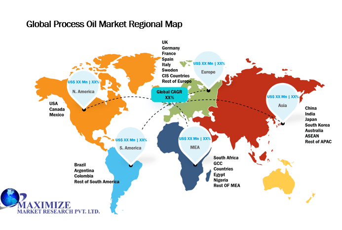 Global Process Oil Market 3