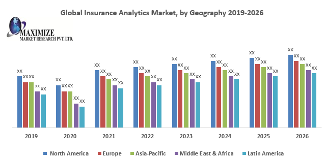 This image has an empty alt attribute; its file name is Global-Insurance-Analytics-Market.png